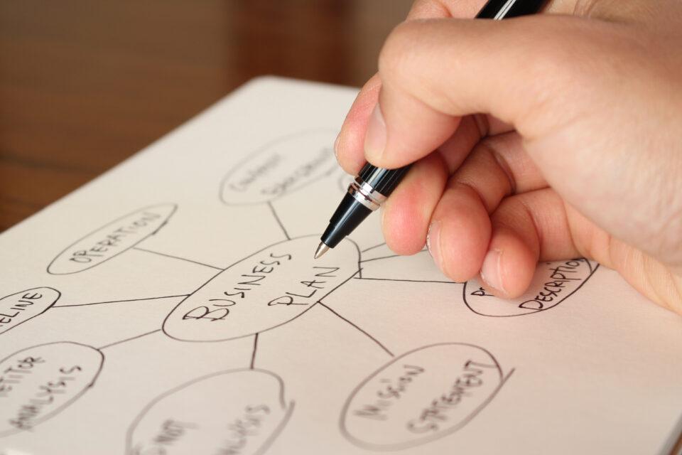 マインドマップでビジネスプランを考えているところ
